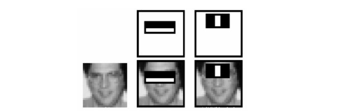 A full guide to face detection -